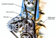 Timing Belt Repair Albuquerque