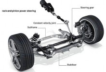 Power Steering Repair